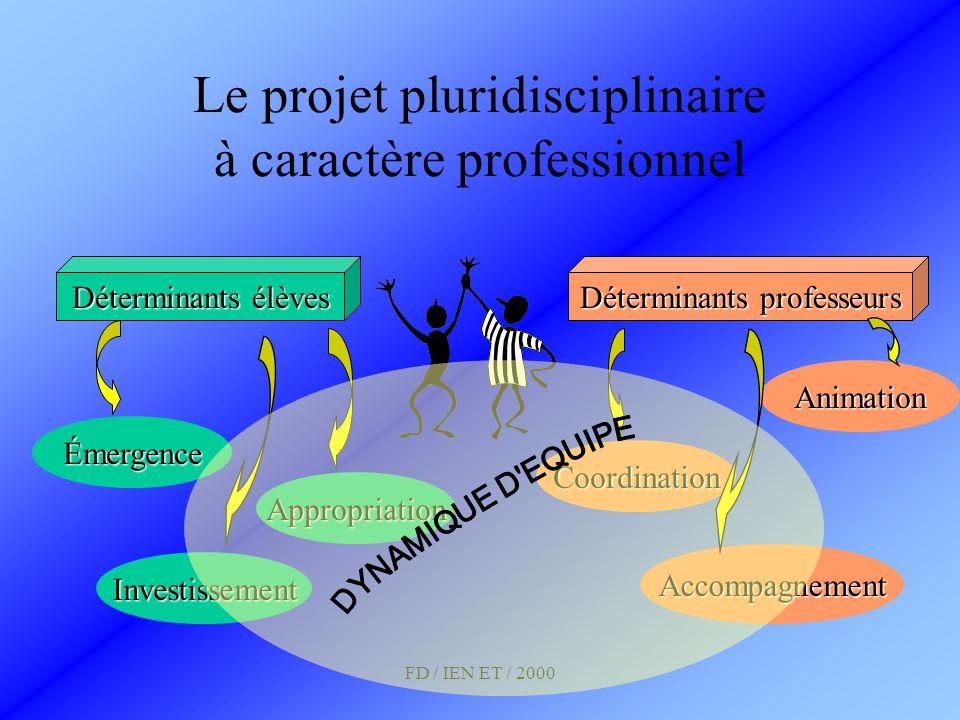 FD / IEN ET / 2000 Le projet pluridisciplinaire à caractère professionnel Déterminants élèves Déterminants professeurs Émergence Appropriation Investi