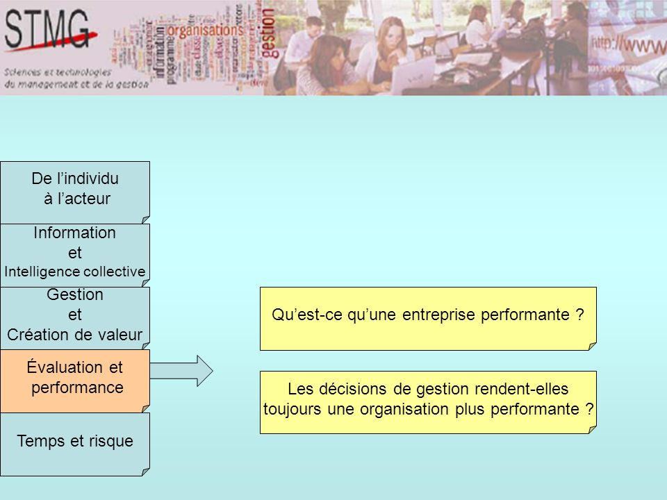 Information et Intelligence collective Gestion et Création de valeur Évaluation et performance Temps et risque De lindividu à lacteur Quest-ce quune entreprise performante .