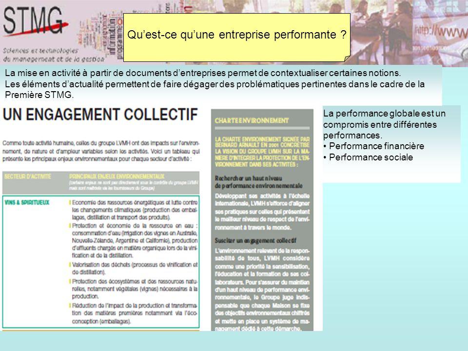 Quest-ce quune entreprise performante ? La performance globale est un compromis entre différentes performances. Performance financière Performance soc