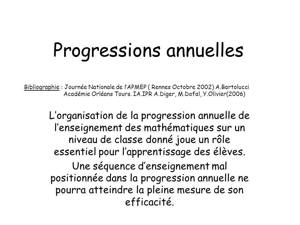 Progressions annuelles Lorganisation de la progression annuelle de lenseignement des mathématiques sur un niveau de classe donné joue un rôle essentie