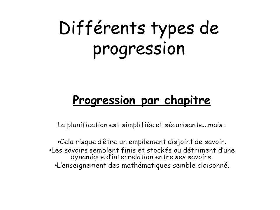 Différents types de progression Progression par chapitre La planification est simplifiée et sécurisante...mais : Cela risque dêtre un empilement disjo