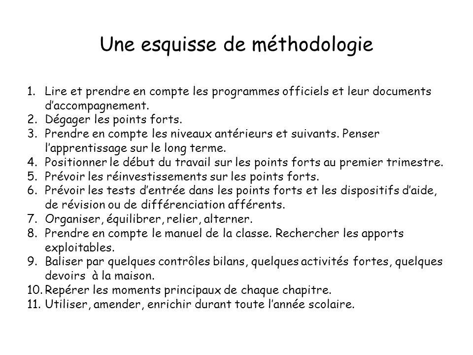 Une esquisse de méthodologie 1.Lire et prendre en compte les programmes officiels et leur documents daccompagnement. 2.Dégager les points forts. 3.Pre