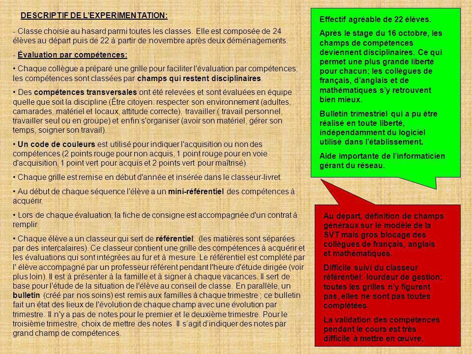 10 DESCRIPTIF DE LEXPERIMENTATION: - Classe choisie au hasard parmi toutes les classes. Elle est composée de 24 élèves au départ puis de 22 à partir d