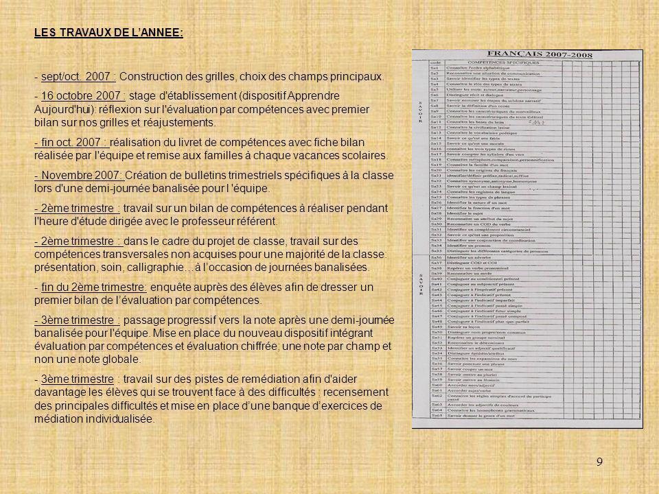 9 LES TRAVAUX DE LANNEE: - sept/oct. 2007 : Construction des grilles, choix des champs principaux. - 16 octobre 2007 : stage d'établissement (disposit