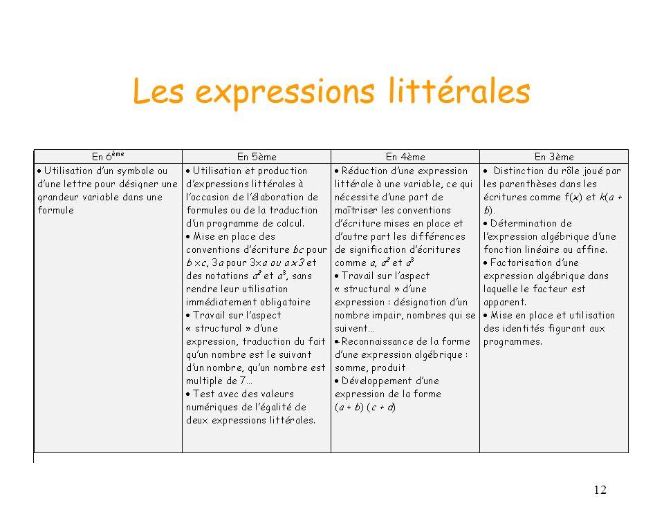 12 Les expressions littérales