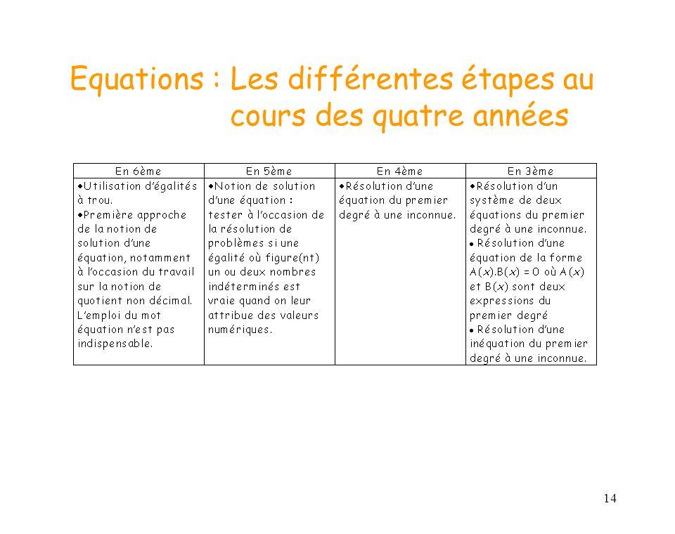 14 Equations : Les différentes étapes au cours des quatre années