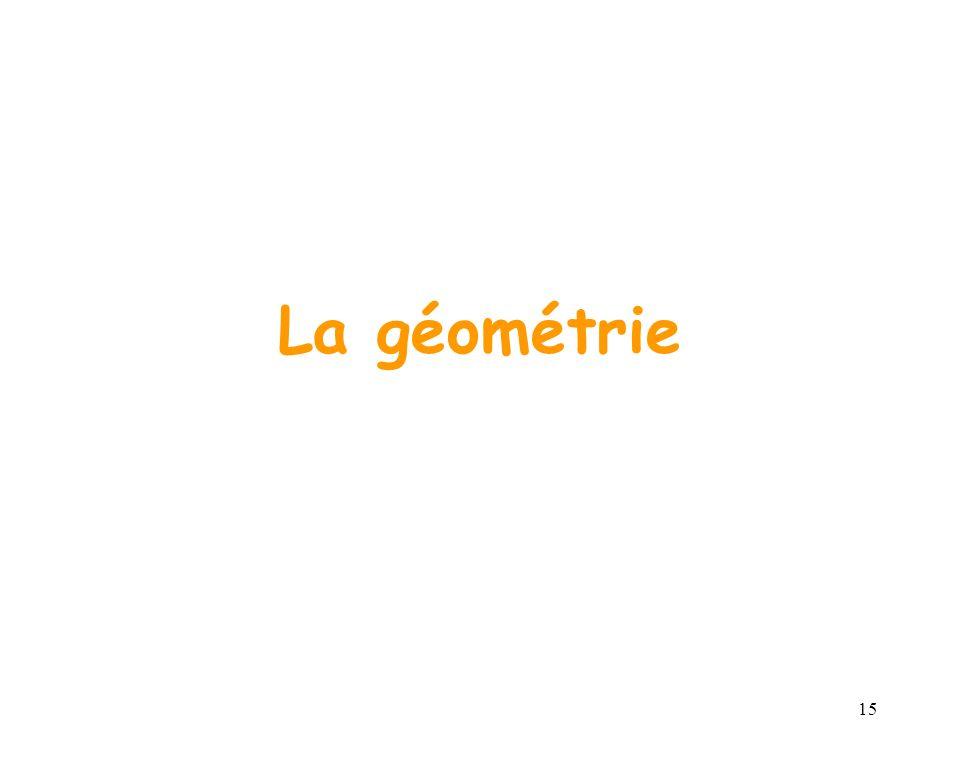 15 La géométrie
