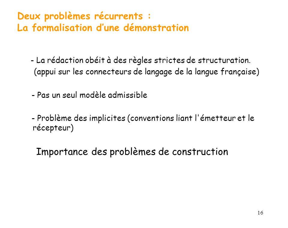 16 Deux problèmes récurrents : La formalisation dune démonstration - La rédaction obéit à des règles strictes de structuration. (appui sur les connect