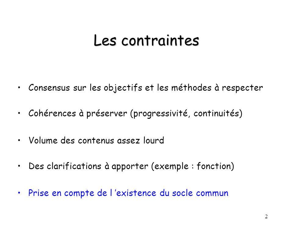 2 Les contraintes Consensus sur les objectifs et les méthodes à respecter Cohérences à préserver (progressivité, continuités) Volume des contenus asse