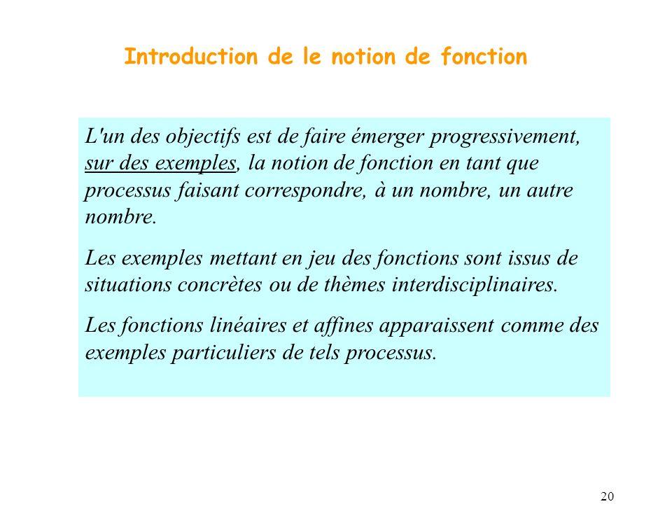 20 L'un des objectifs est de faire émerger progressivement, sur des exemples, la notion de fonction en tant que processus faisant correspondre, à un n