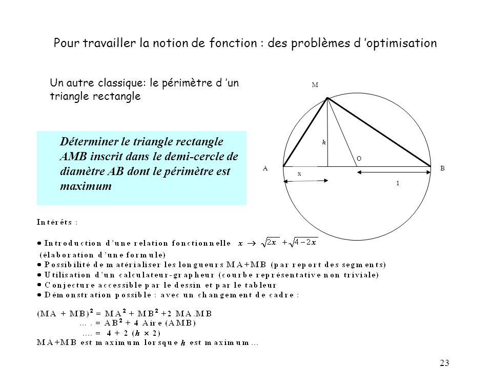 23 Déterminer le triangle rectangle AMB inscrit dans le demi-cercle de diamètre AB dont le périmètre est maximum Pour travailler la notion de fonction