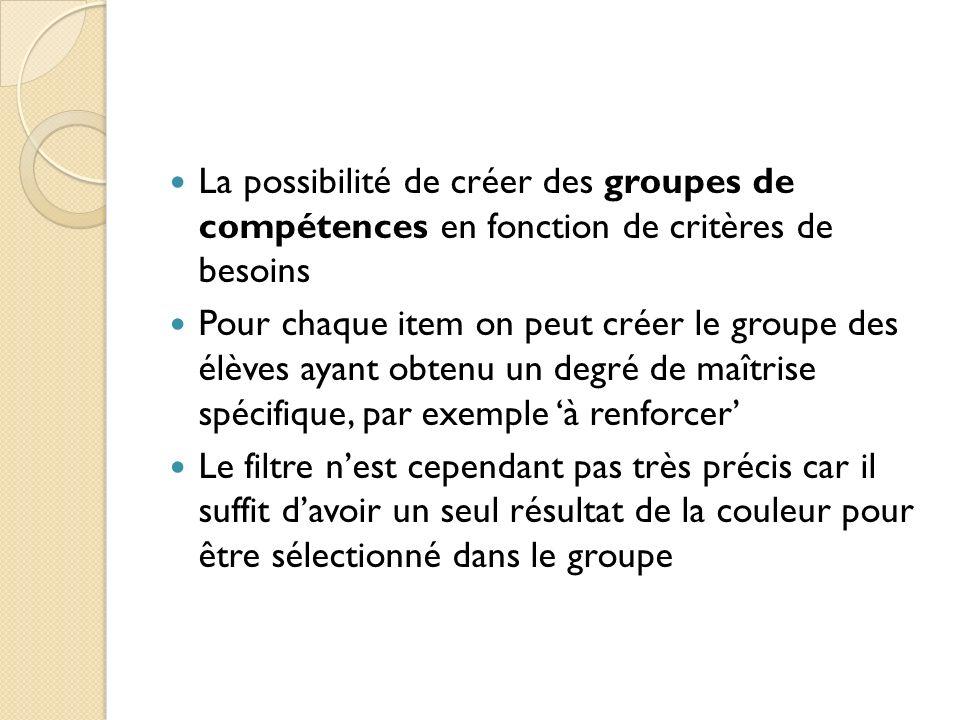 La possibilité de créer des groupes de compétences en fonction de critères de besoins Pour chaque item on peut créer le groupe des élèves ayant obtenu