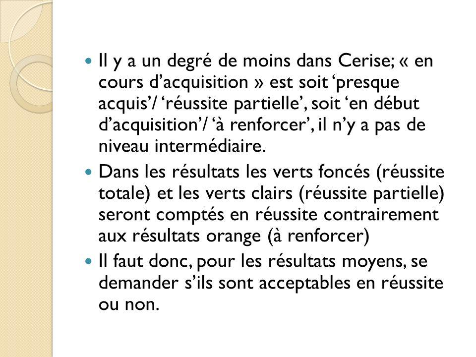 Il y a un degré de moins dans Cerise; « en cours dacquisition » est soit presque acquis/ réussite partielle, soit en début dacquisition/ à renforcer,