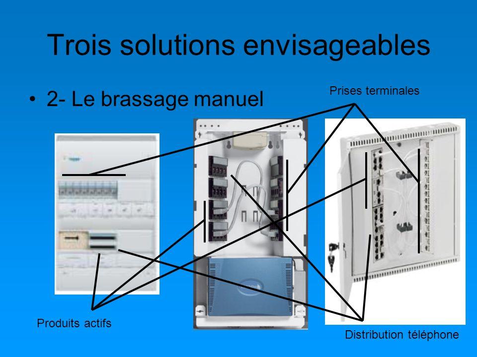 2- Le brassage manuel Produits actifs Prises terminales Distribution téléphone Trois solutions envisageables