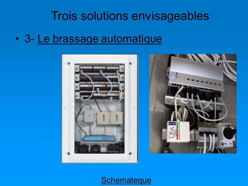 3- Le brassage automatiqueLe brassage automatique Trois solutions envisageables Schemateque