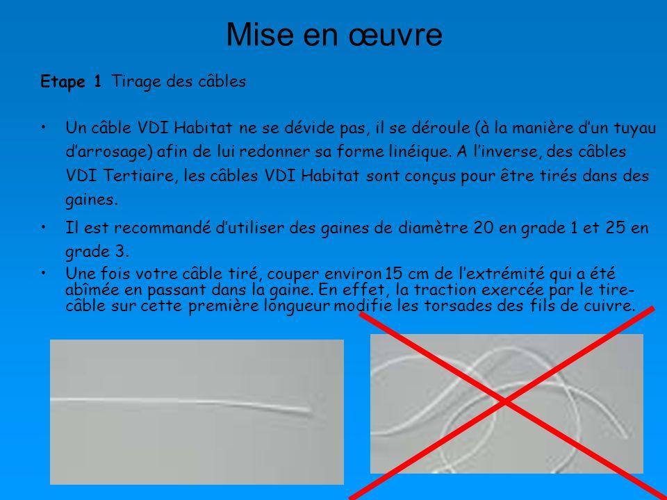 Mise en œuvre Etape 1 Tirage des câbles Un câble VDI Habitat ne se dévide pas, il se déroule (à la manière dun tuyau darrosage) afin de lui redonner s