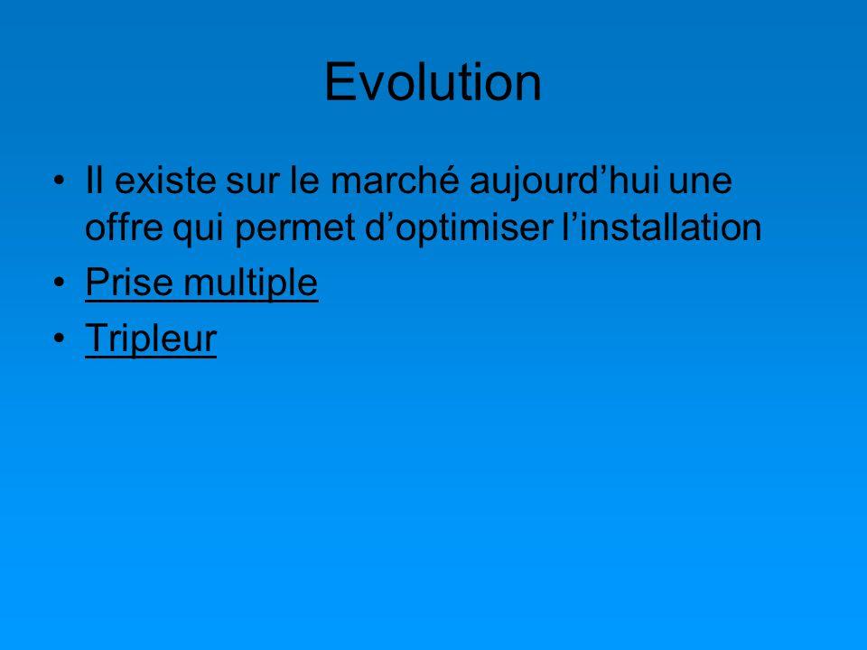 Evolution Il existe sur le marché aujourdhui une offre qui permet doptimiser linstallation Prise multiple Tripleur