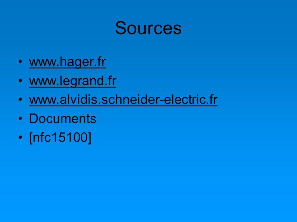 Sources www.hager.fr www.legrand.fr www.alvidis.schneider-electric.fr Documents [nfc15100]