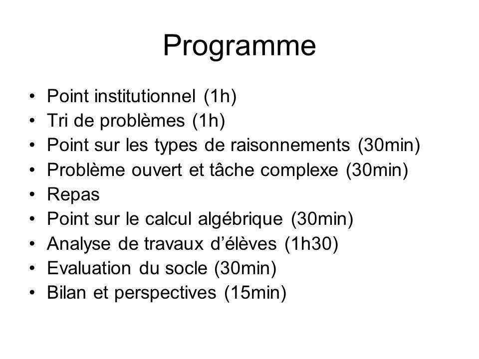 Programme Point institutionnel (1h) Tri de problèmes (1h) Point sur les types de raisonnements (30min) Problème ouvert et tâche complexe (30min) Repas
