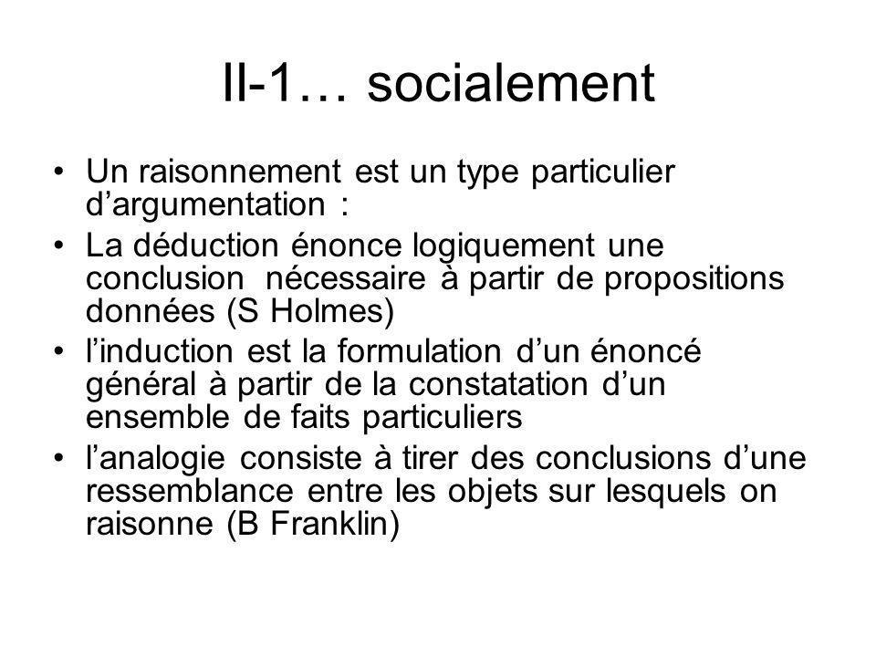 II-1… socialement Un raisonnement est un type particulier dargumentation : La déduction énonce logiquement une conclusion nécessaire à partir de propo