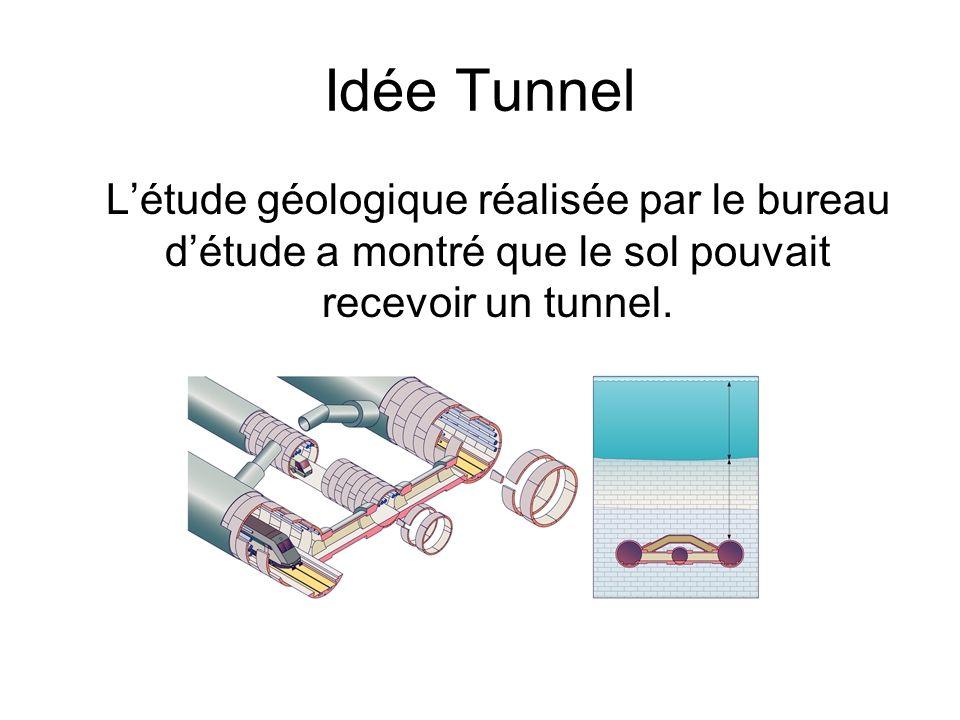 Idée Tunnel Létude géologique réalisée par le bureau détude a montré que le sol pouvait recevoir un tunnel.