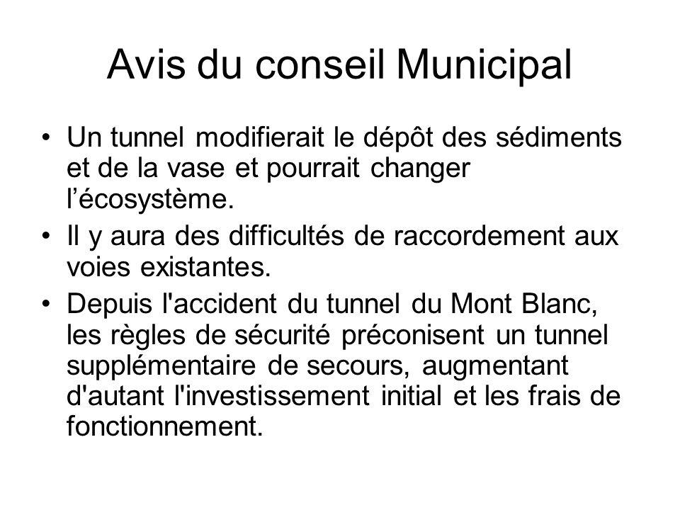 Avis du conseil Municipal Un tunnel modifierait le dépôt des sédiments et de la vase et pourrait changer lécosystème. Il y aura des difficultés de rac