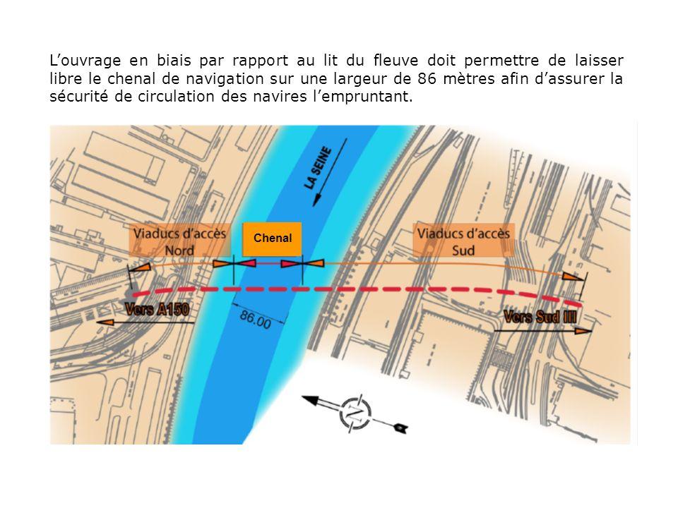 Louvrage en biais par rapport au lit du fleuve doit permettre de laisser libre le chenal de navigation sur une largeur de 86 mètres afin dassurer la s