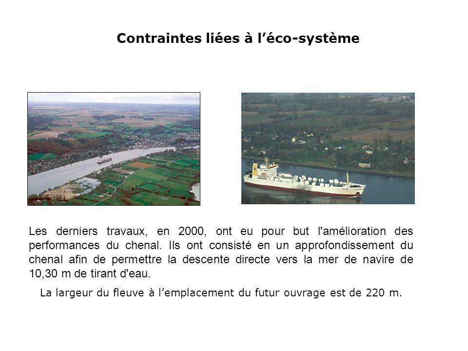 Contraintes liées à léco-système Les derniers travaux, en 2000, ont eu pour but l'amélioration des performances du chenal. Ils ont consisté en un appr