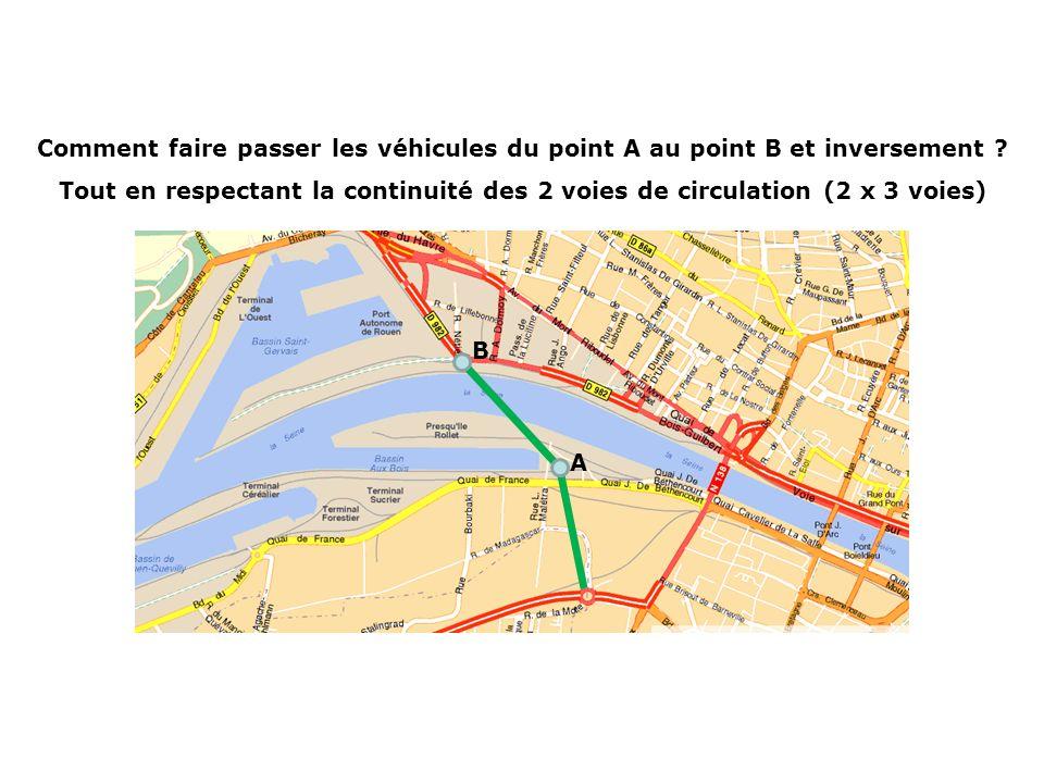 Comment faire passer les véhicules du point A au point B et inversement ? Tout en respectant la continuité des 2 voies de circulation (2 x 3 voies) A