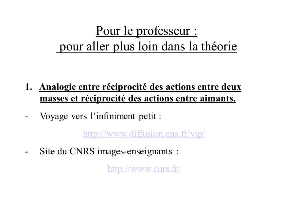 Pour le professeur : pour aller plus loin dans la théorie 1. Analogie entre réciprocité des actions entre deux masses et réciprocité des actions entre