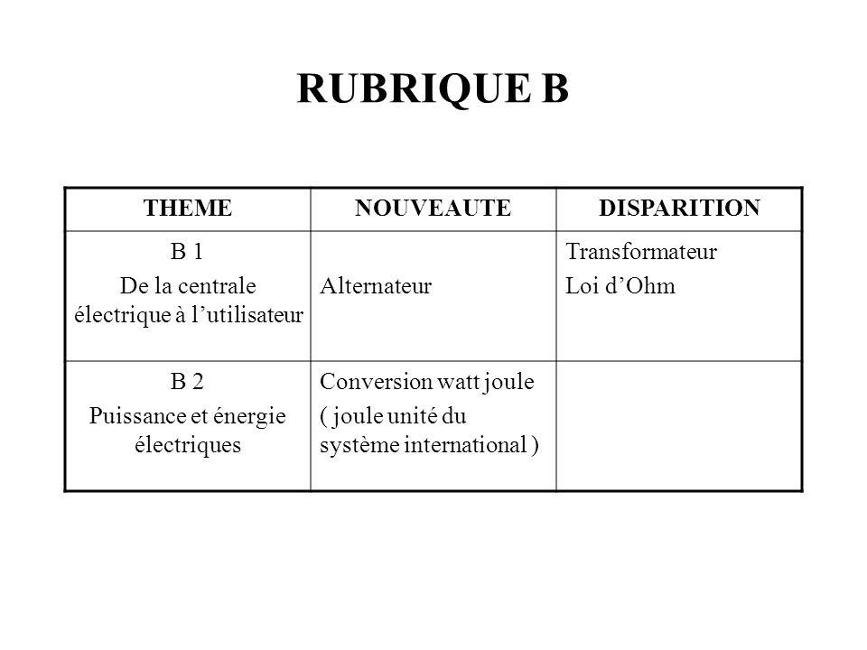 RUBRIQUE B THEMENOUVEAUTEDISPARITION B 1 De la centrale électrique à lutilisateur Alternateur Transformateur Loi dOhm B 2 Puissance et énergie électri