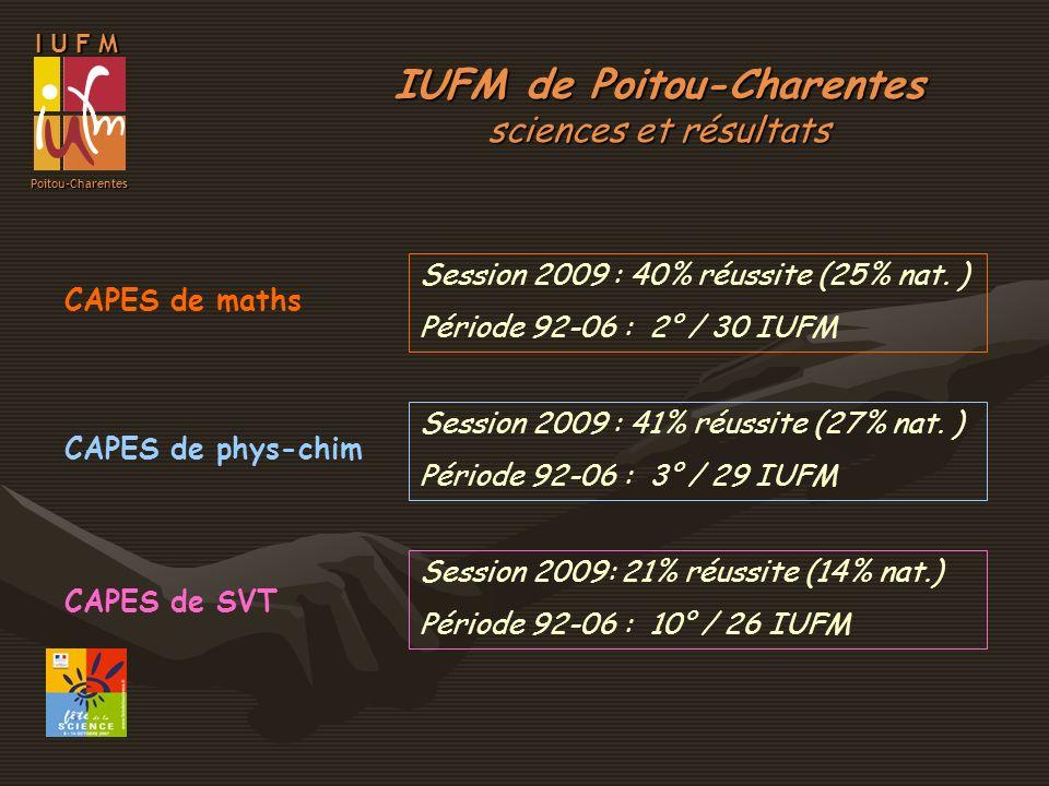 I U F M Poitou-Charentes CAPES de maths Session 2009 : 40% réussite (25% nat.