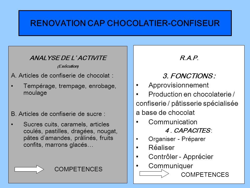 RENOVATION CAP CHOCOLATIER-CONFISEUR ANALYSE DE L ACTIVITE ( Exécution ) A.