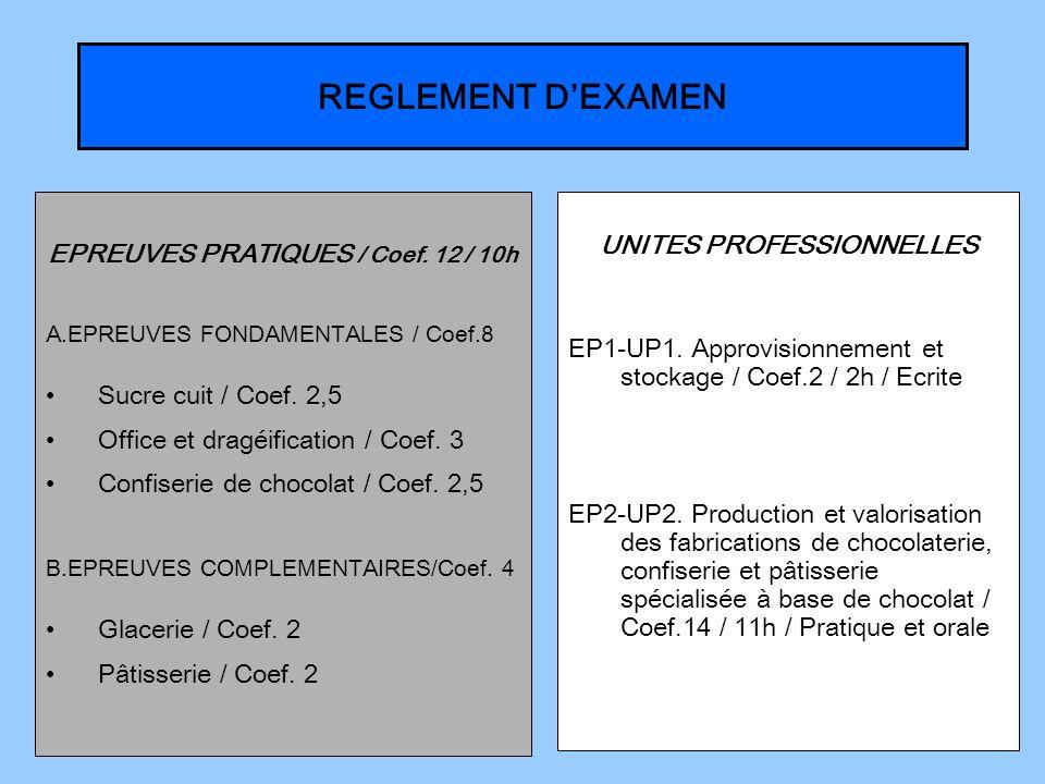 REGLEMENT DEXAMEN EPREUVES PRATIQUES / Coef.