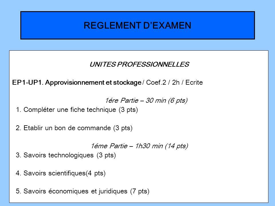 REGLEMENT DEXAMEN UNITES PROFESSIONNELLES EP1-UP1.