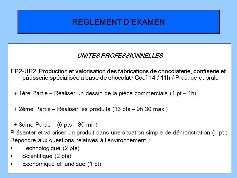 REGLEMENT DEXAMEN UNITES PROFESSIONNELLES EP2-UP2.