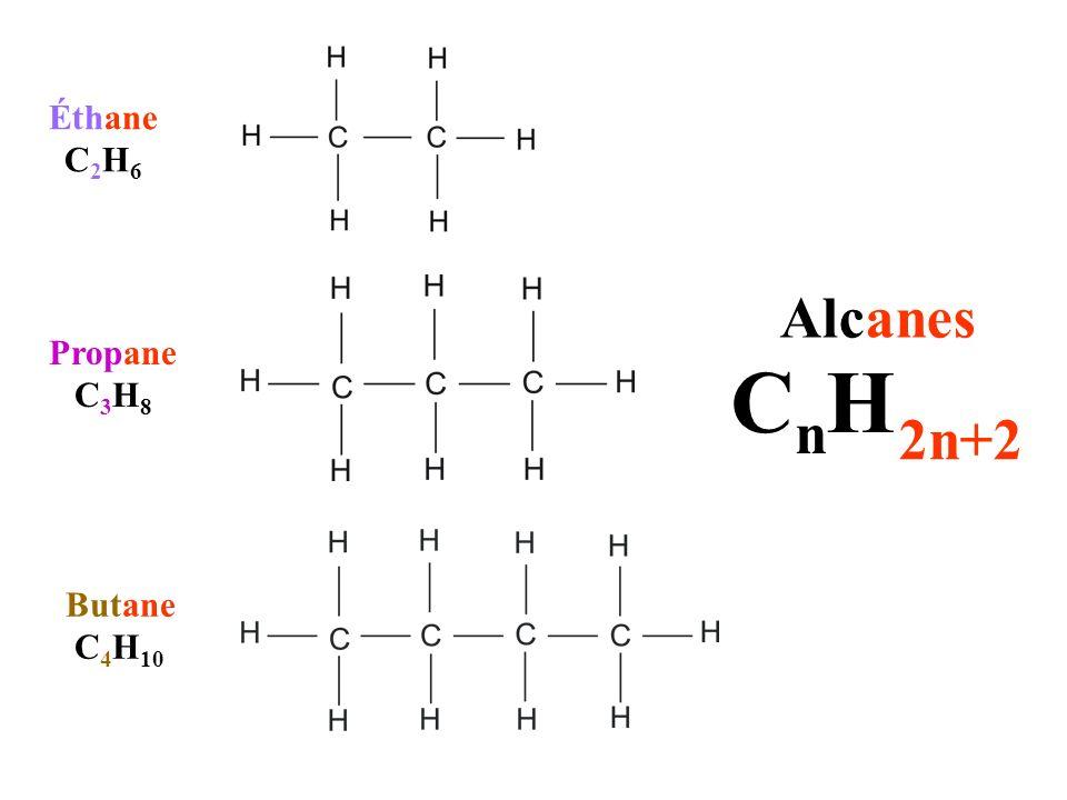 Butane C 4 H 10 Propane C 3 H 8 Éthane C 2 H 6 Alcanes C n H 2n+2