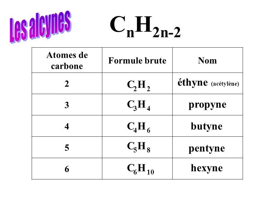 Atomes de carbone Formule bruteNom 2 3 4 5 6 C n H 2n-2 C H 2 4 6 8 10 5 3 4 6 2 éthyne (acétylène) propyne butyne pentyne hexyne