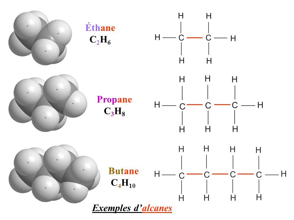 Butane C 4 H 10 Propane C 3 H 8 Éthane C 2 H 6 Exemples de molécules dhydrocarburesFormules développées Exemples dalcanes