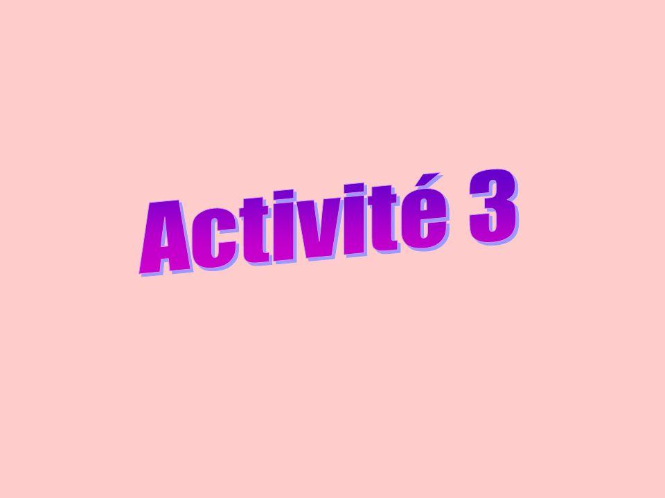 C 3 H 6 Formule développée C C C Propène Alcène