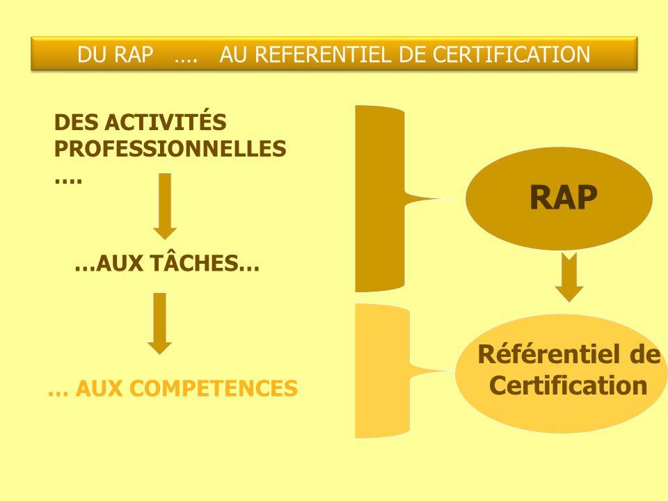 DU RAP ….AU REFERENTIEL DE CERTIFICATION DES ACTIVITÉS PROFESSIONNELLES ….