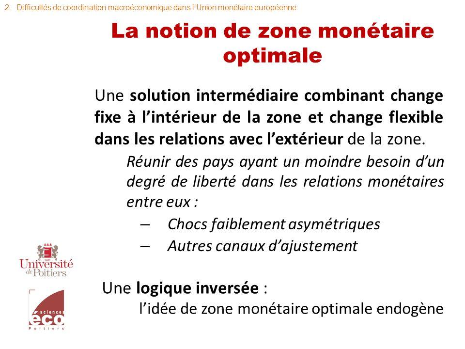 La notion de zone monétaire optimale Une solution intermédiaire combinant change fixe à lintérieur de la zone et change flexible dans les relations av