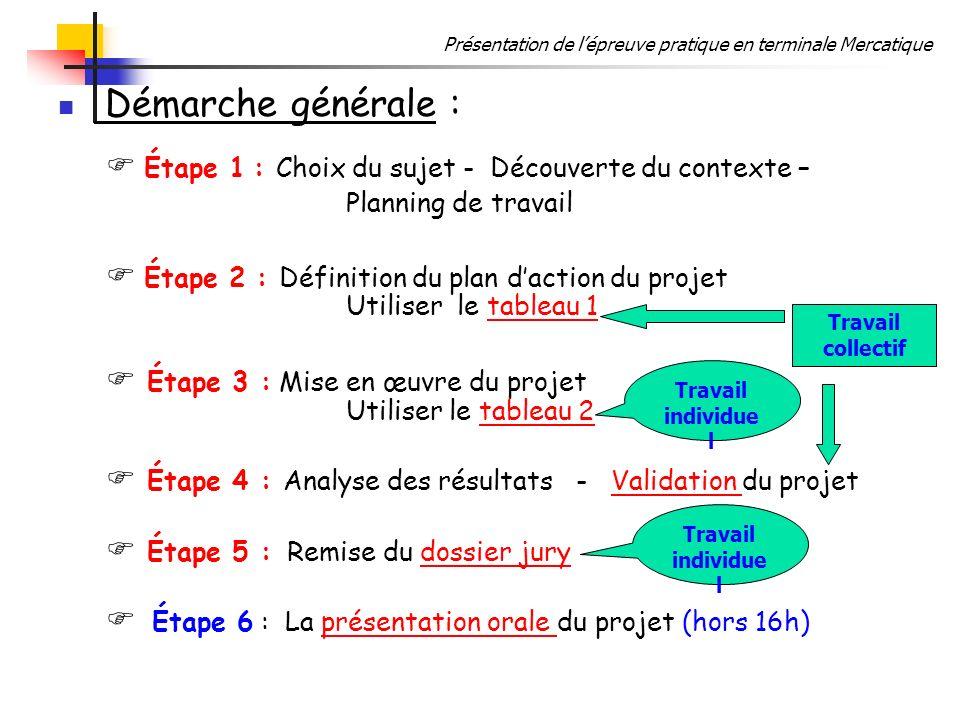 Présentation de lépreuve pratique en terminale Mercatique Démarche générale : Étape 1 : Choix du sujet - Découverte du contexte – Planning de travail