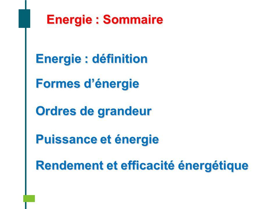 Energie : définition Formes dénergie Ordres de grandeur Puissance et énergie Rendement et efficacité énergétique Energie : Sommaire