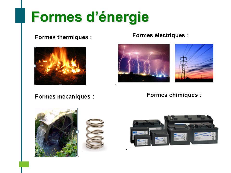Formes dénergie Formes thermiques : Formes électriques : Formes mécaniques : Formes chimiques :