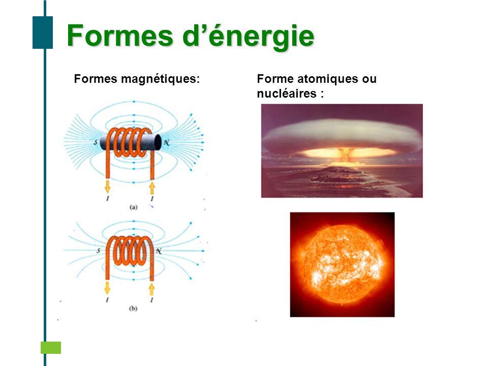 Ordres de grandeur : 100 g 1m 1 Joule 3600 Kg 10m 1 KWh (0,1125) Principe de conservation: Quel que soit la conversion opérée, il y a conservation de lénergie : énergie entrante = énergie sortante.