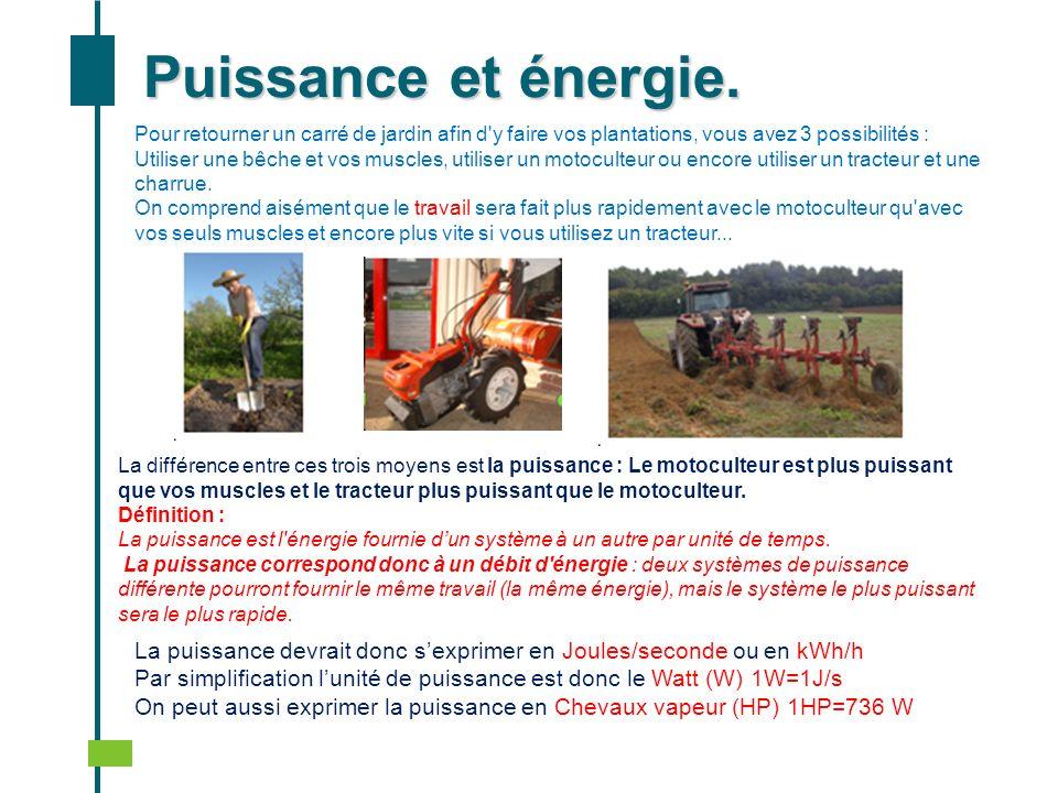 Rendement et efficacité énergétique.