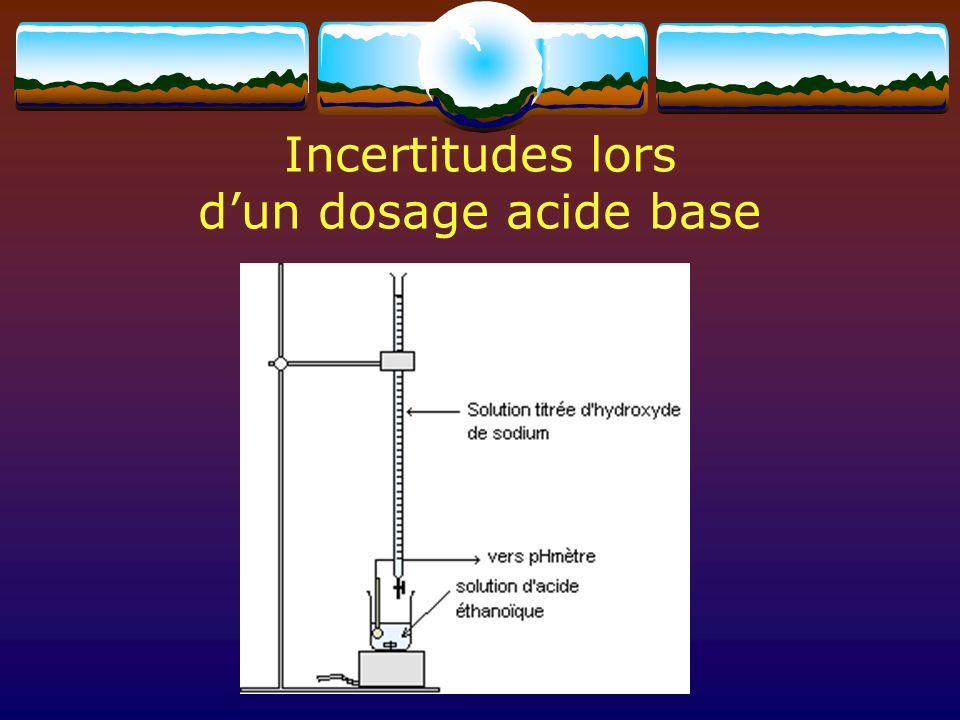 Protocole: 25 mL dacide éthanoïque prélevé à la pipette Soude de concentration 0,10000 mol.L -1 Volume équivalent trouvé par la méthode des tangentes: 9,95 mL