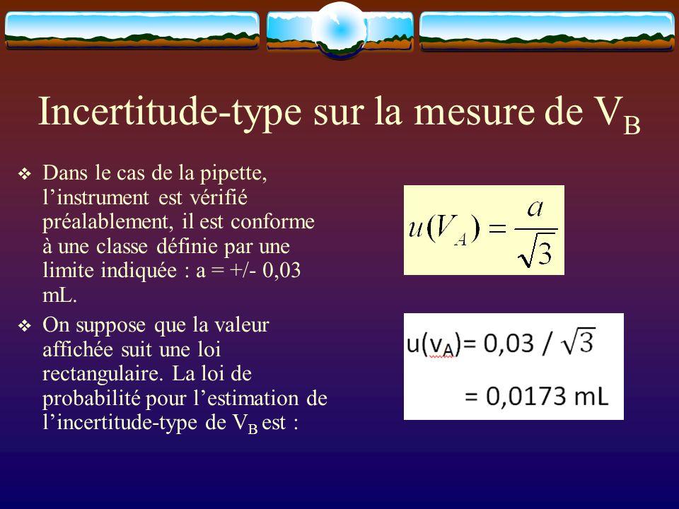Incertitude sur la mesure à la burette: Dans le cas de la burette, deux sortes dincertitudes de type B sont possibles : Des erreurs systématiques: réglage du zéro, erreur de méthode.