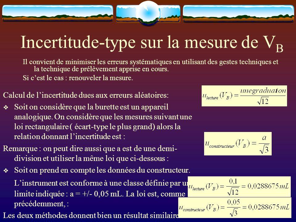 Incertitude sur la concentration de la soude: On utilise toujours cette même loi en supposant que la concentration de la soude suit une loi de probabilité rectangulaire.